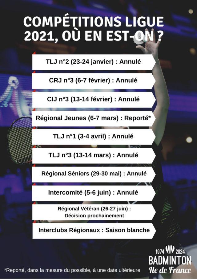 Compétitions_Régionales_2021