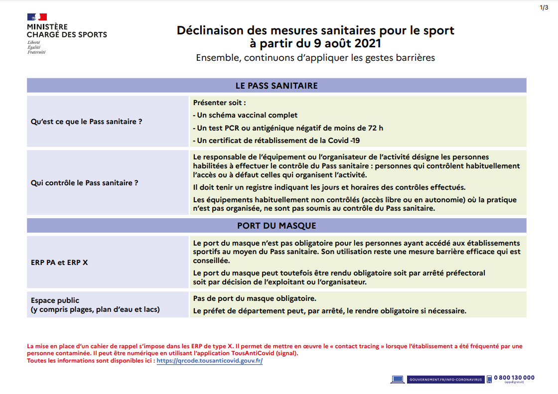 https://www.lifb.org/wp-content/uploads/2021/08/Pass-Sanitaire-Sport-page-1.png