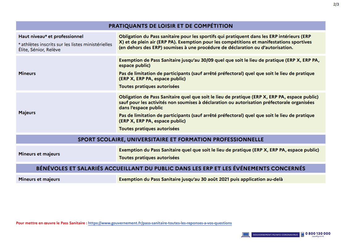 https://www.lifb.org/wp-content/uploads/2021/08/Pass-Sanitaire-Sport-page-2.png